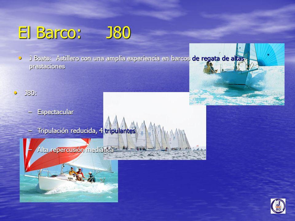 El Barco: J80 J80: J80: –Espectacular –Tripulación reducida, 4 tripulantes –Alta repercusión mediática J Boats: Astillero con una amplia experiencia e