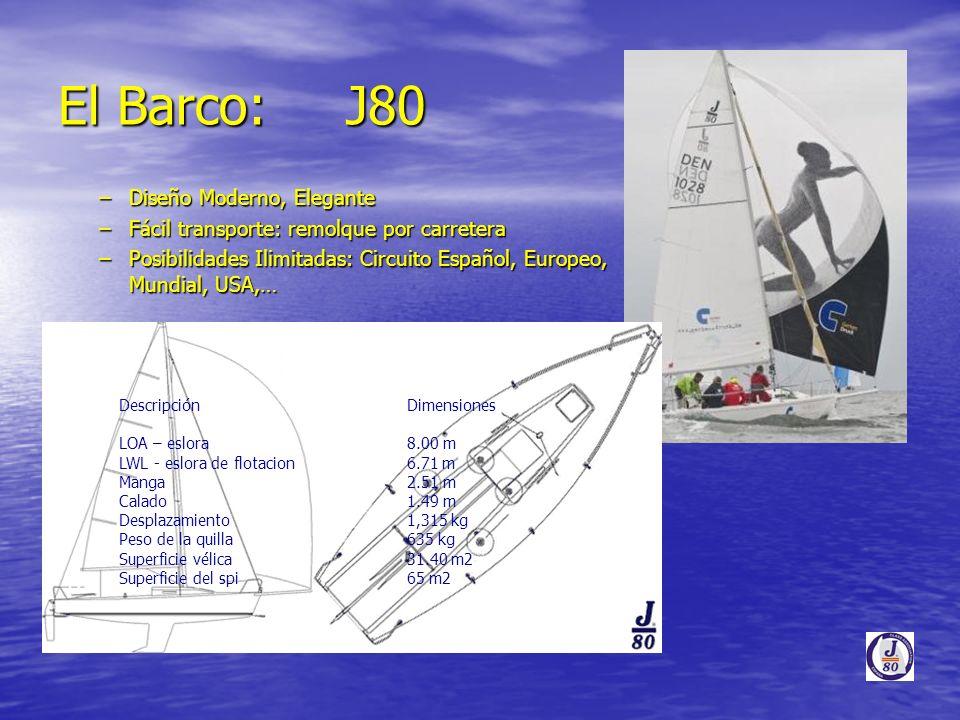El Barco: J80 –Diseño Moderno, Elegante –Fácil transporte: remolque por carretera –Posibilidades Ilimitadas: Circuito Español, Europeo, Mundial, USA,…