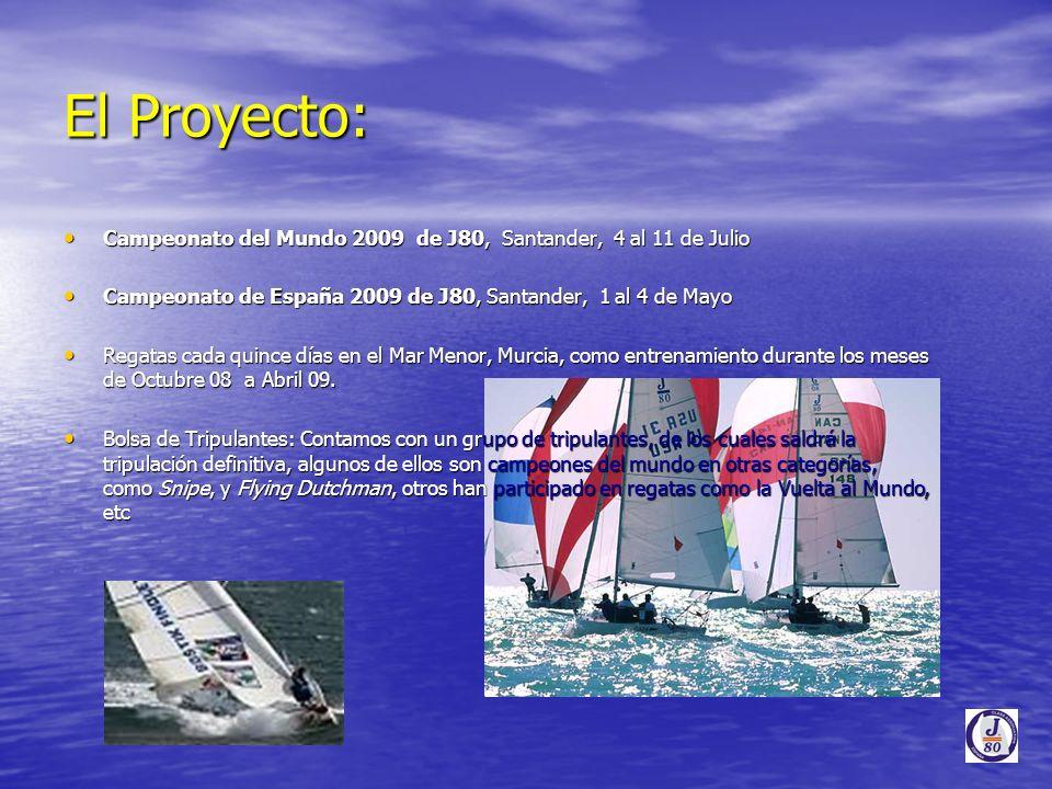 El Proyecto: Campeonato del Mundo 2009 de J80, Santander, 4 al 11 de Julio Campeonato del Mundo 2009 de J80, Santander, 4 al 11 de Julio Campeonato de