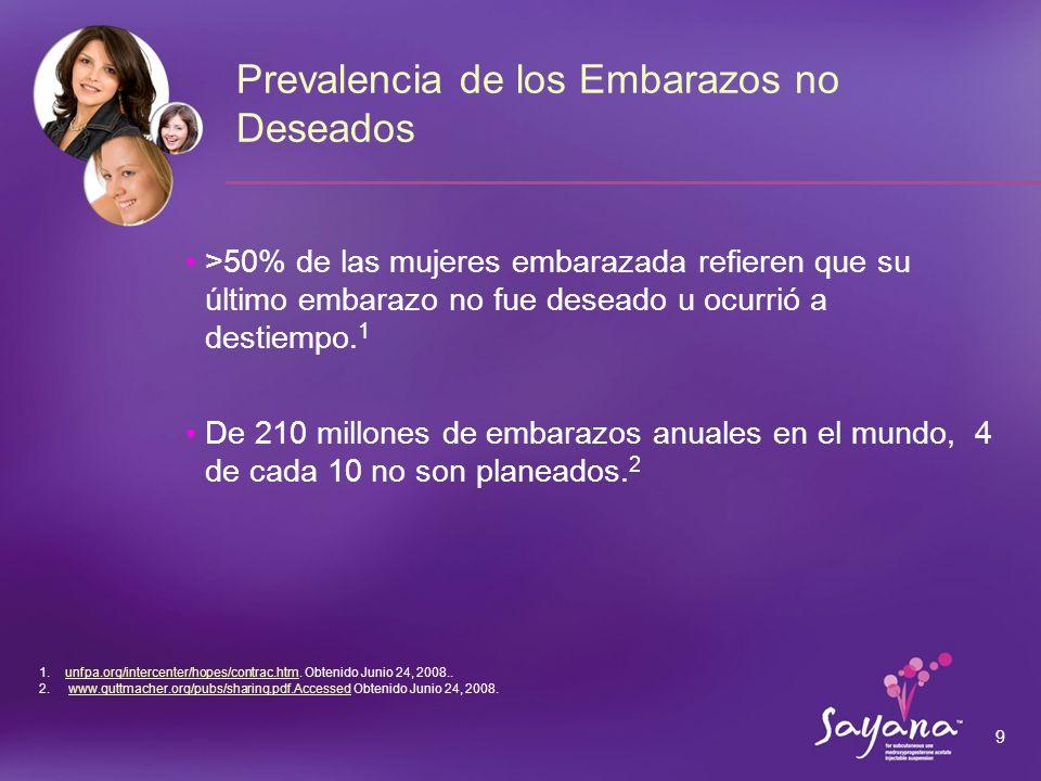 30 VIH =virus de inmunodeficiencia humana SIDA = síndrome de inmunodeficiencia adquirida Indicaciones y Uso SAYANA esta indicado para la prevención de embarazos en mujeres con potencial de concebir.