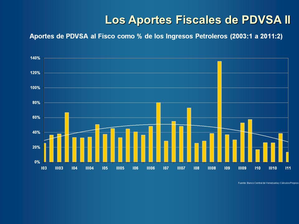 Los Aportes Fiscales de PDVSA II