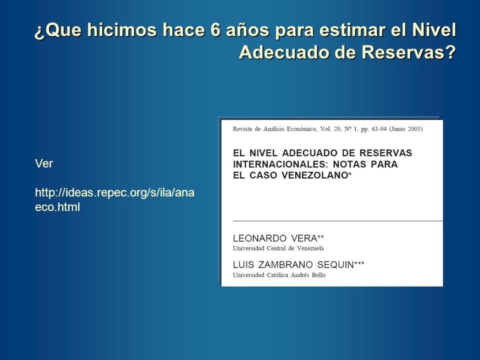 ¿Que hicimos hace 6 años para estimar el Nivel Adecuado de Reservas? Ver http://ideas.repec.org/s/ila/ana eco.html