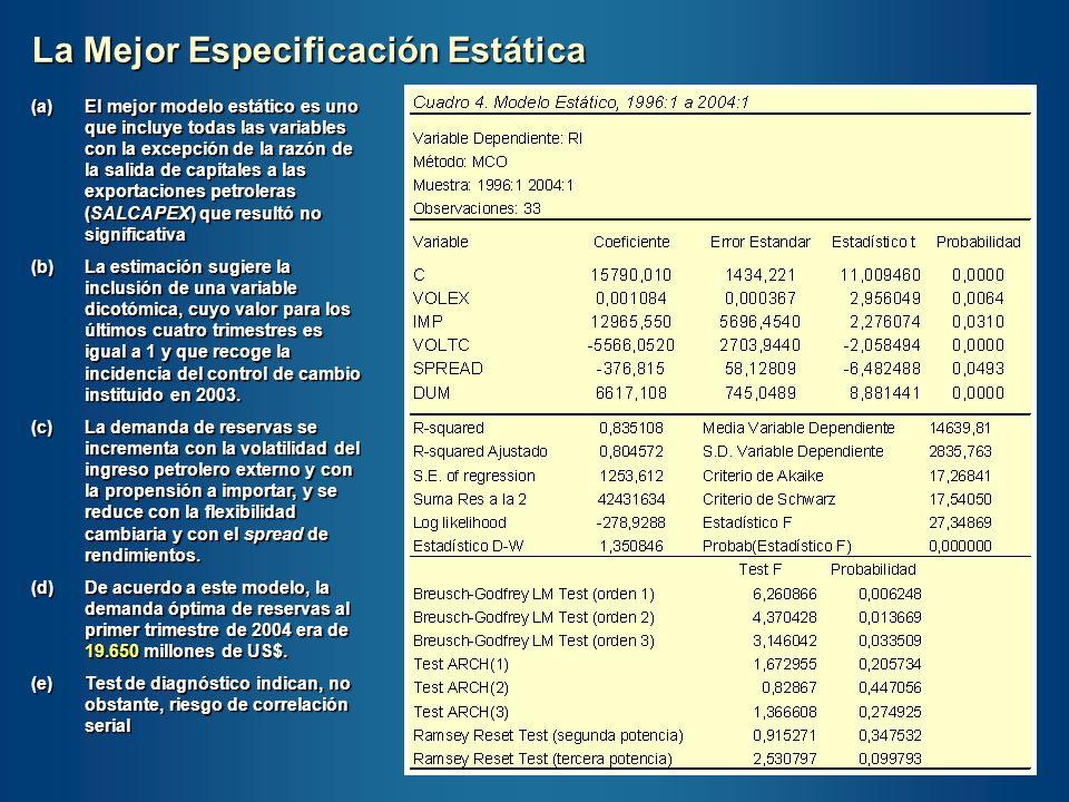 (a)El mejor modelo estático es uno que incluye todas las variables con la excepción de la razón de la salida de capitales a las exportaciones petroler