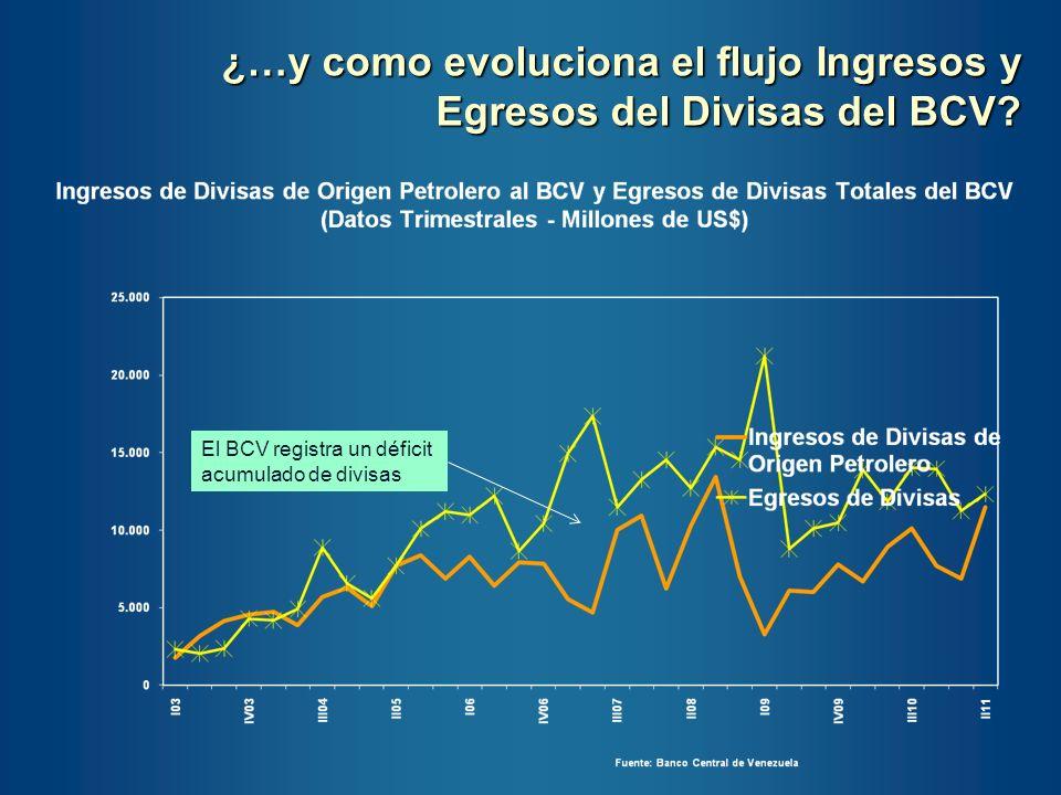 ¿…y como evoluciona el flujo Ingresos y Egresos del Divisas del BCV? El BCV registra un déficit acumulado de divisas