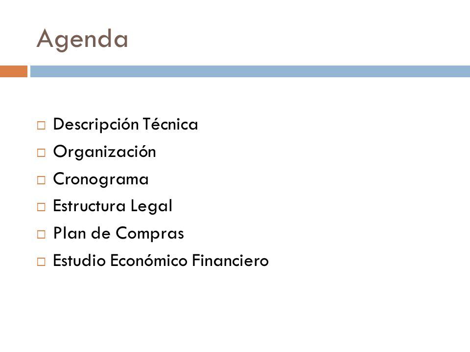 Agenda Descripción Técnica Organización Cronograma Estructura Legal Plan de Compras Estudio Económico Financiero