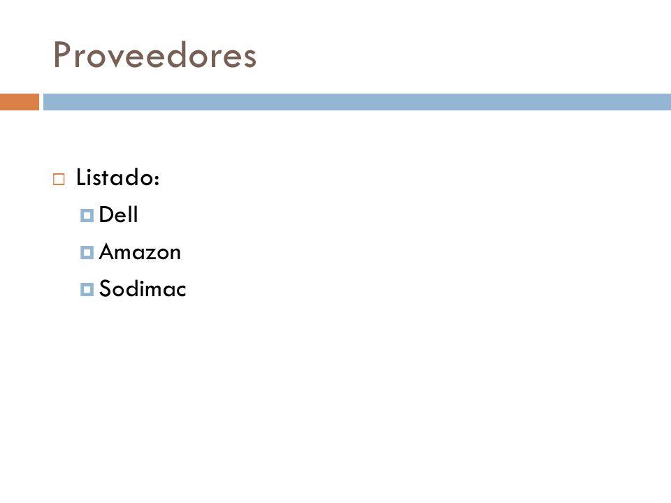 Proveedores Listado: Dell Amazon Sodimac
