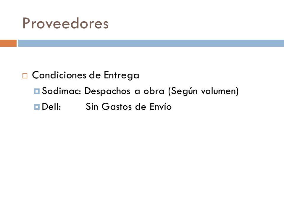 Proveedores Condiciones de Entrega Sodimac: Despachos a obra (Según volumen) Dell: Sin Gastos de Envío