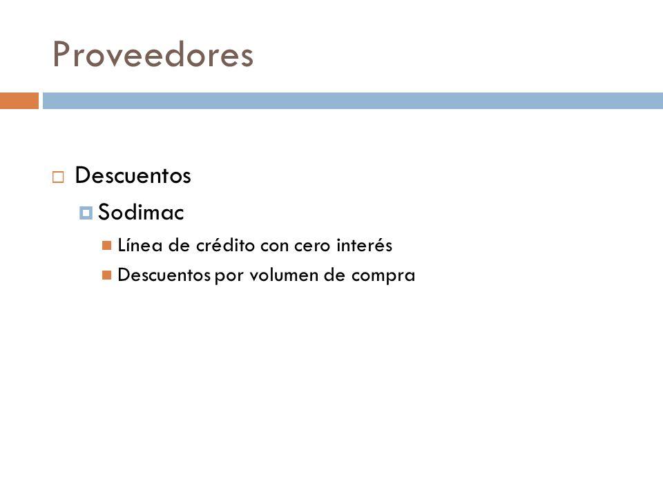 Proveedores Descuentos Sodimac Línea de crédito con cero interés Descuentos por volumen de compra
