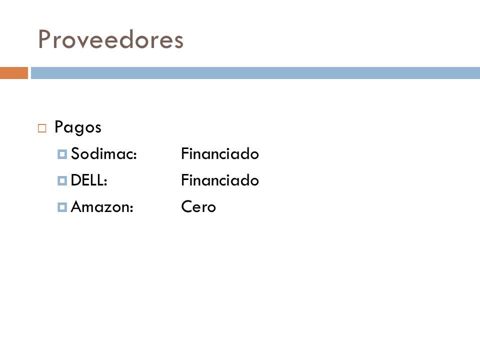 Proveedores Pagos Sodimac: Financiado DELL: Financiado Amazon:Cero