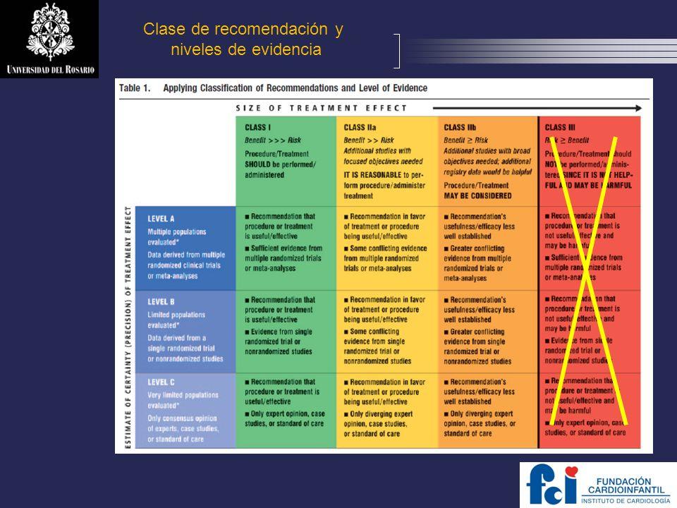 LOGO Recomendaciones especificas Sobre abordaje imagenológico 5.