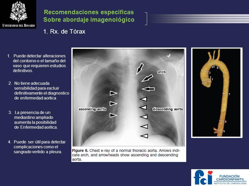LOGO Recomendaciones generales para Aneurismas de aorta torácica y Disecciones asociadas con Síndromes genéticos.