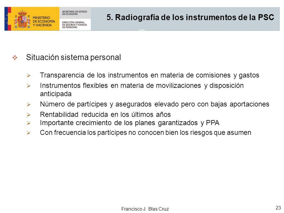 Francisco J. Blas Cruz 23 5. Radiografía de los instrumentos de la PSC Situación sistema personal Transparencia de los instrumentos en materia de comi