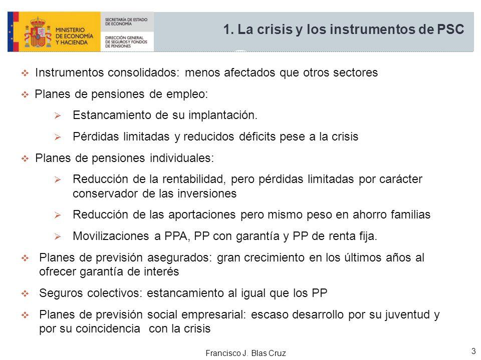 Francisco J. Blas Cruz 3 1. La crisis y los instrumentos de PSC Instrumentos consolidados: menos afectados que otros sectores Planes de pensiones de e