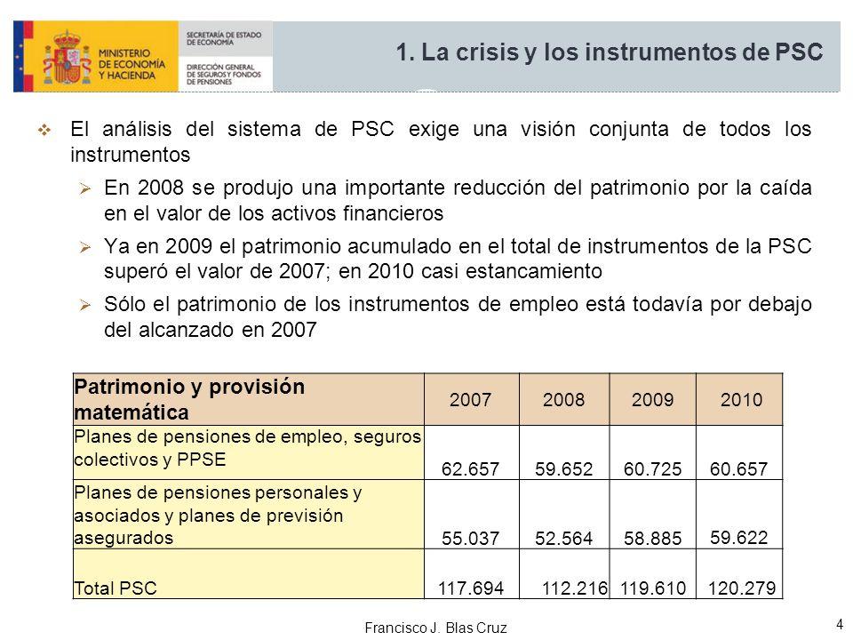 Francisco J. Blas Cruz 4 1. La crisis y los instrumentos de PSC El análisis del sistema de PSC exige una visión conjunta de todos los instrumentos En