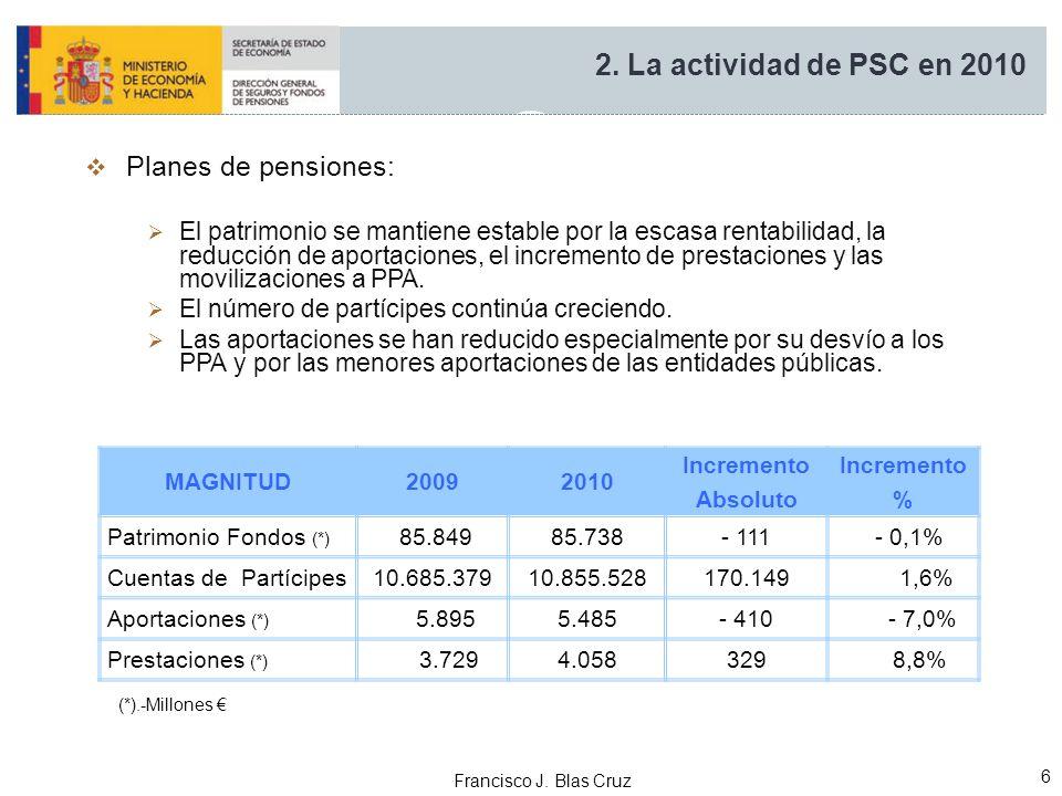 Francisco J. Blas Cruz 6 Planes de pensiones: El patrimonio se mantiene estable por la escasa rentabilidad, la reducción de aportaciones, el increment