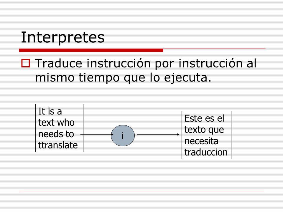 Compiladores Traduce todo de una sola vez It is a text who needs to ttranslate Este es el texto que necesita traducción C