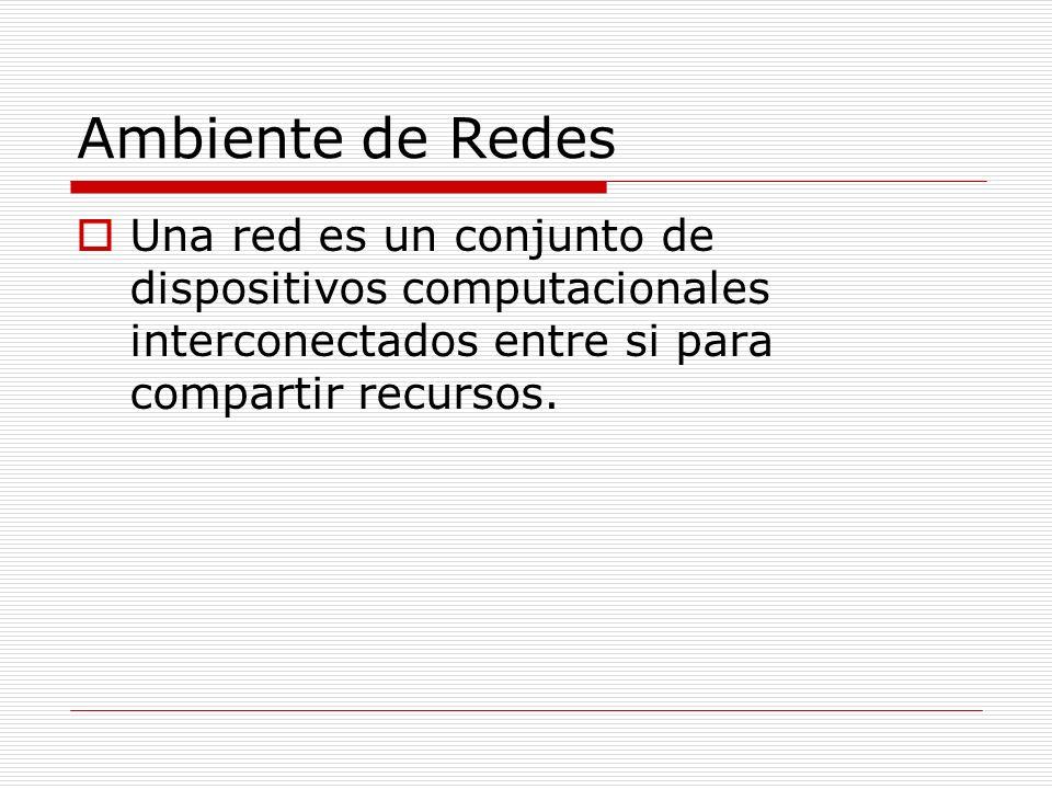 Mas Conceptos Server (Servidor) Computador que Administra y oferece sus recursos (Procesador, Memoria, Discos,Etc) Work Station (Estacion de trabajo)