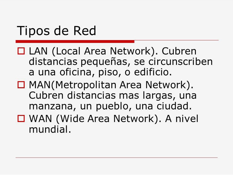 Ambiente de Redes Una red es un conjunto de dispositivos computacionales interconectados entre si para compartir recursos.