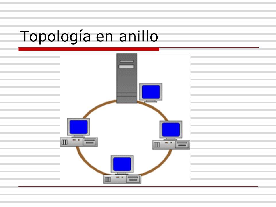 BUS características Cuando trasmite, la señal se propaga a ambos lados del emisor Se puede extender la longitud de la red sin ningún problema. Cualqui