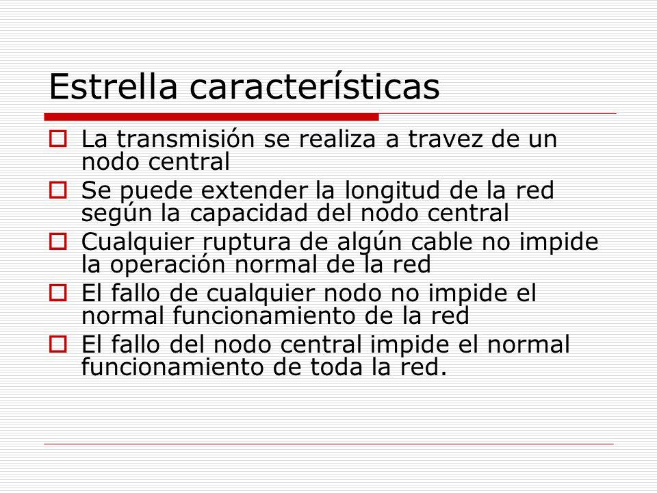 Anillo características La transmisión es unidireccional cerrado Se puede extender la longitud de la red Cualquier ruptura de algún cable impide la ope