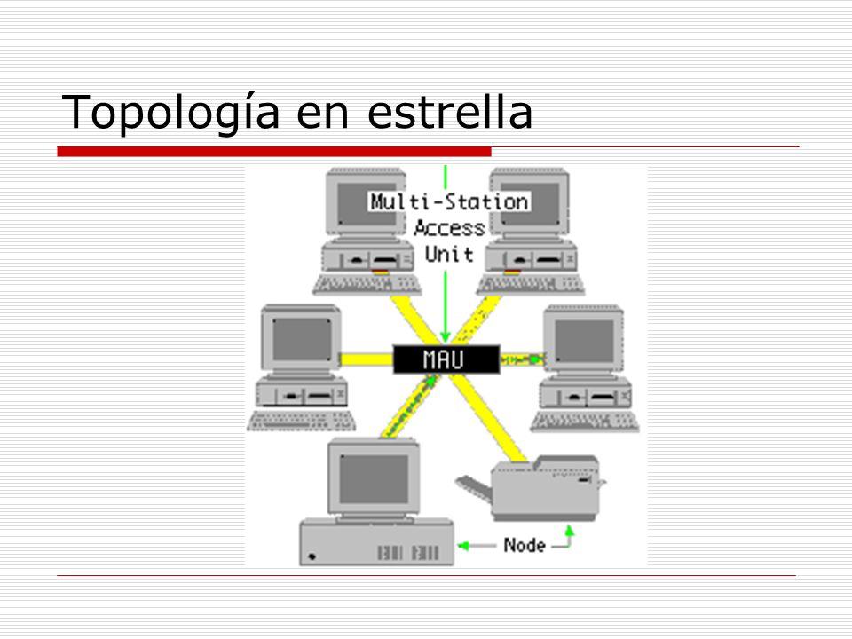 Estrella características La transmisión se realiza a travez de un nodo central Se puede extender la longitud de la red según la capacidad del nodo cen