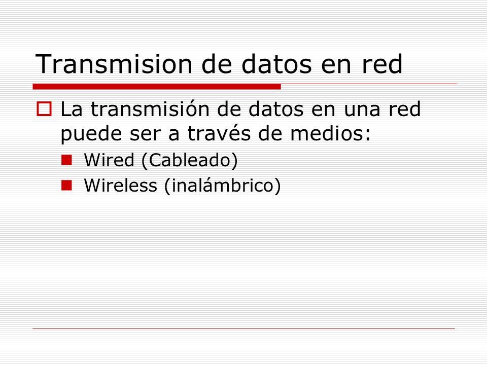 Componentes de una red NICs. (Network Interface Card). Tarjeta de Red.Sirve para conectar una computadora a una red a travez de medios digitales. Medi