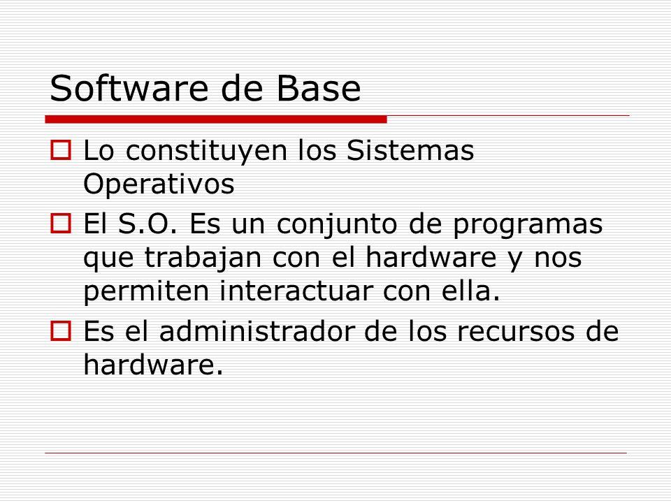 Clasificación Software de base Software utilitario Software de desarrollo Software de aplicación
