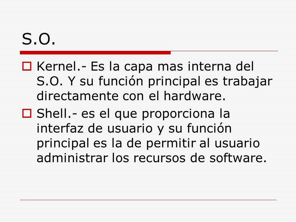 Software de Base Lo constituyen los Sistemas Operativos El S.O. Es un conjunto de programas que trabajan con el hardware y nos permiten interactuar co