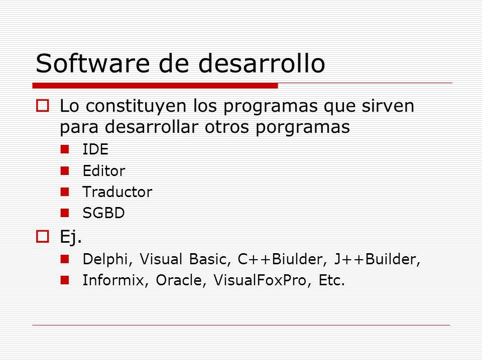 Software Utilitario Son programas que Ayudan a gestionar el computador, son de apoyo al sistema operativo. Compresores/descompresores Winzip, Etc. Des