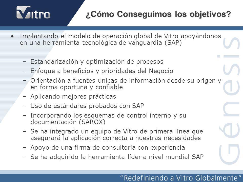 Redefiniendo a Vitro Globalmente Génesis Alcance Alcance en los Negocios Vidrio Plano –VAU –Vidrio y Cristal –Vitro America –VITEMCO –CristalGlass Envases (Finanzas, RH, Compras y Mantenimiento) Corporativo (Finanzas y RH) Alcance en los Negocios Vidrio Plano –VAU –Vidrio y Cristal –Vitro America –VITEMCO –CristalGlass Envases (Finanzas, RH, Compras y Mantenimiento) Corporativo (Finanzas y RH) Alcance por Etapa Etapa Inicial Procesos Transaccionales Alcance de Procesos Comercial Suministro Finanzas Recursos Humanos Alcance de Procesos Comercial Suministro Finanzas Recursos Humanos Segunda Etapa Funcionalidad Avanzada