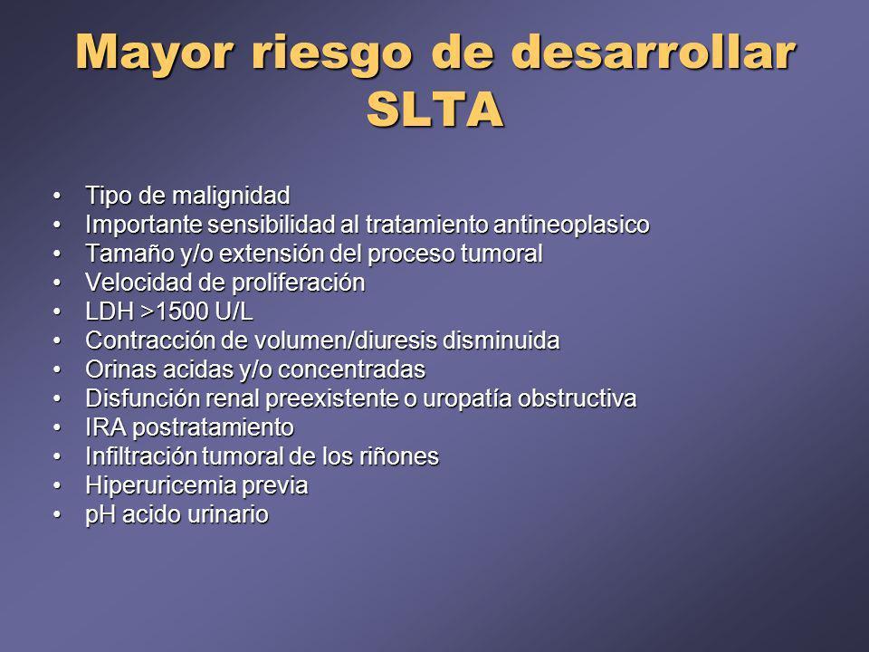 Mayor riesgo de desarrollar SLTA Tipo de malignidadTipo de malignidad Importante sensibilidad al tratamiento antineoplasicoImportante sensibilidad al tratamiento antineoplasico Tamaño y/o extensión del proceso tumoralTamaño y/o extensión del proceso tumoral Velocidad de proliferaciónVelocidad de proliferación LDH >1500 U/LLDH >1500 U/L Contracción de volumen/diuresis disminuidaContracción de volumen/diuresis disminuida Orinas acidas y/o concentradasOrinas acidas y/o concentradas Disfunción renal preexistente o uropatía obstructivaDisfunción renal preexistente o uropatía obstructiva IRA postratamientoIRA postratamiento Infiltración tumoral de los riñonesInfiltración tumoral de los riñones Hiperuricemia previaHiperuricemia previa pH acido urinariopH acido urinario