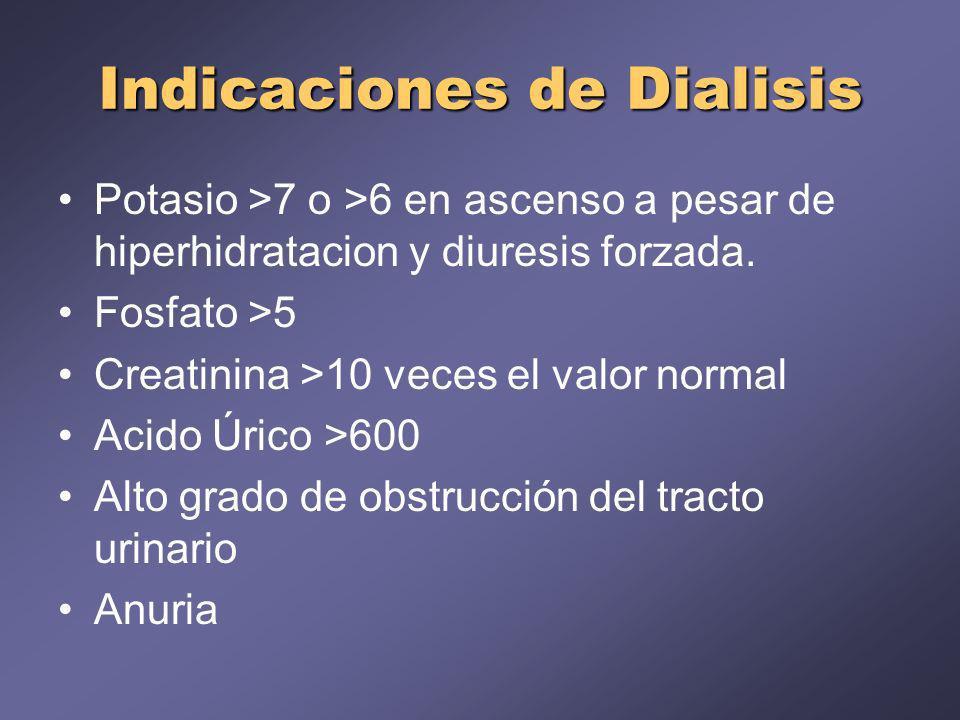 Indicaciones de Dialisis Potasio >7 o >6 en ascenso a pesar de hiperhidratacion y diuresis forzada. Fosfato >5 Creatinina >10 veces el valor normal Ac