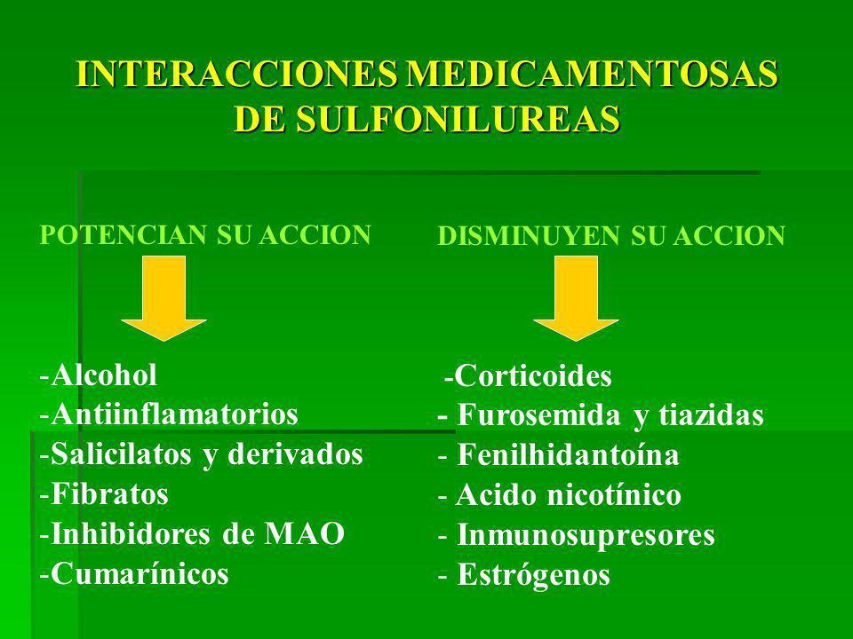 Interacciones Medicamentosas Algunas sulfonilureas son metabolizadas por las enzimas del citocromo P450 en el hígado, de modo que los medicamentos que
