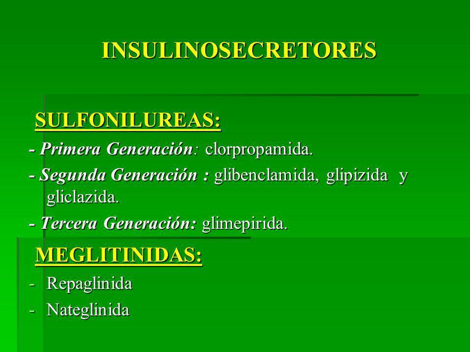 SITIOS DE ACCIÓN DE LOS FÁRMACOS ORALES Reduce Hiperglucemia Estimulan la secreción de insulina Sulfonilureas Reducen la resistencia periférica a la i
