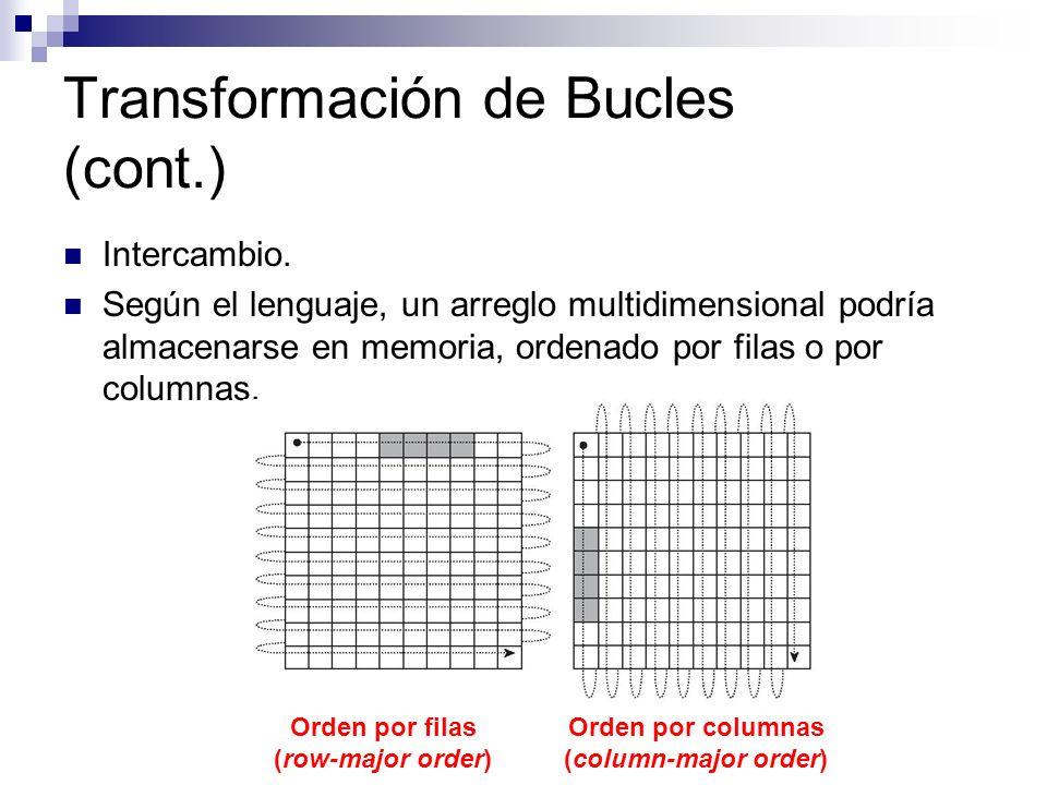 Transformación de Bucles (cont.) Intercambio. Según el lenguaje, un arreglo multidimensional podría almacenarse en memoria, ordenado por filas o por c