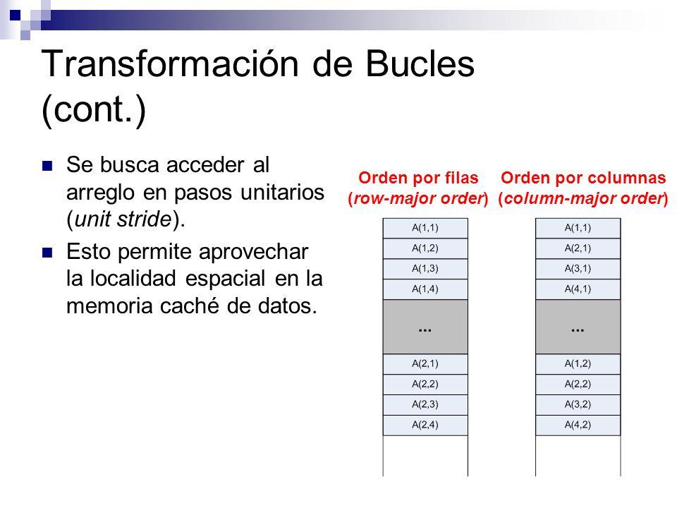 Transformación de Bucles (cont.) Se busca acceder al arreglo en pasos unitarios (unit stride). Esto permite aprovechar la localidad espacial en la mem