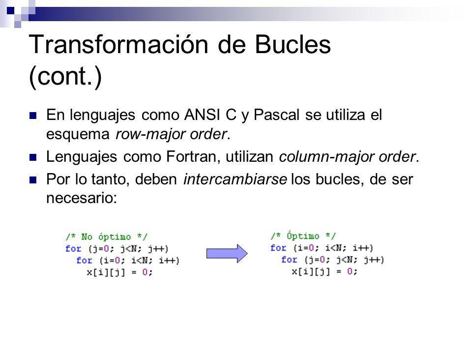 Transformación de Bucles (cont.) En lenguajes como ANSI C y Pascal se utiliza el esquema row-major order. Lenguajes como Fortran, utilizan column-majo