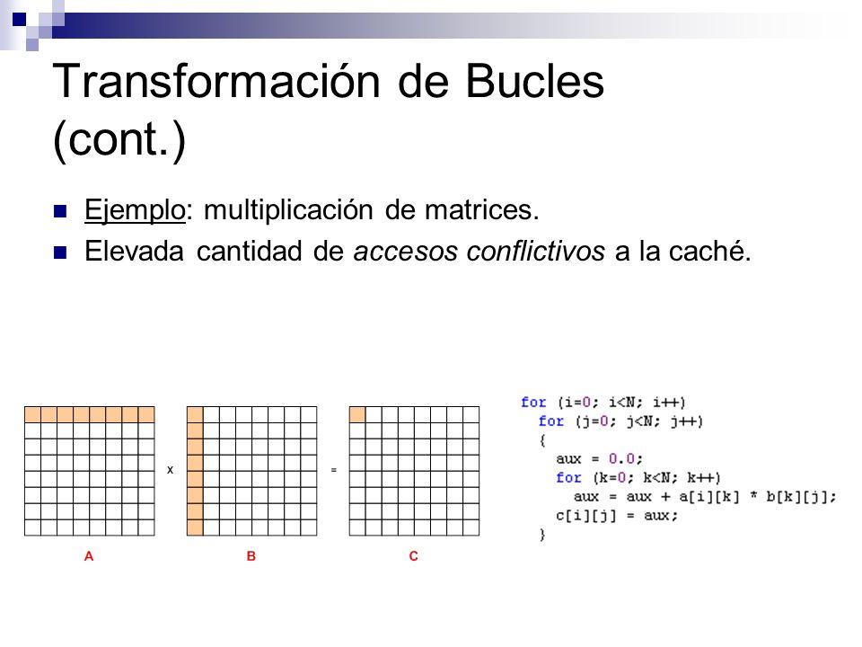 Transformación de Bucles (cont.) Ejemplo: multiplicación de matrices. Elevada cantidad de accesos conflictivos a la caché.