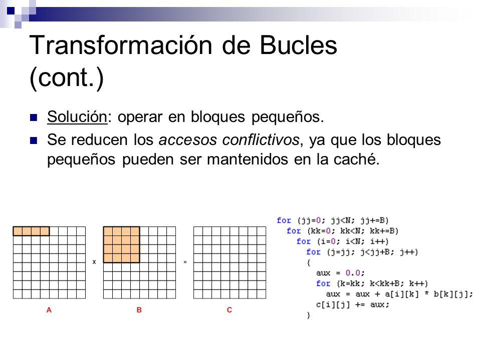 Transformación de Bucles (cont.) Solución: operar en bloques pequeños. Se reducen los accesos conflictivos, ya que los bloques pequeños pueden ser man