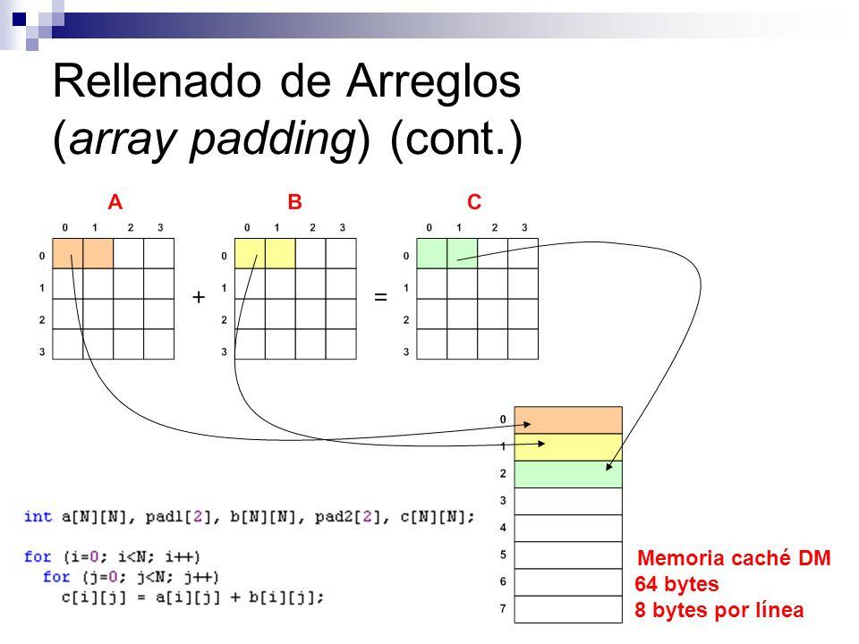 Rellenado de Arreglos (array padding) (cont.) Memoria caché DM 64 bytes 8 bytes por línea