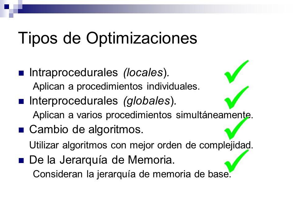 Intraprocedurales (locales). Aplican a procedimientos individuales. Interprocedurales (globales). Aplican a varios procedimientos simultáneamente. Cam
