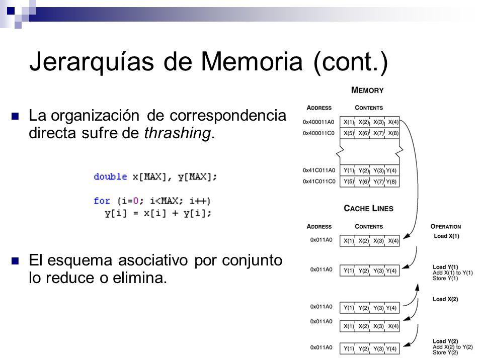 Jerarquías de Memoria (cont.) La organización de correspondencia directa sufre de thrashing. El esquema asociativo por conjunto lo reduce o elimina.