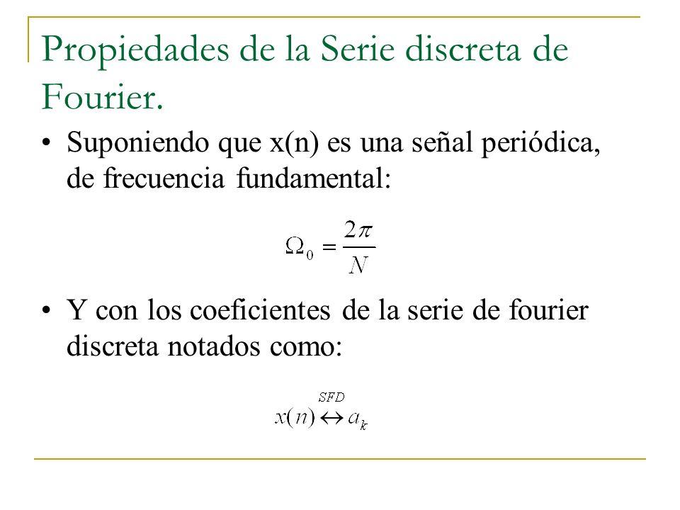 Propiedades de la Serie Continua de Fourier. Linealidad: Desplazamiento de tiempo: