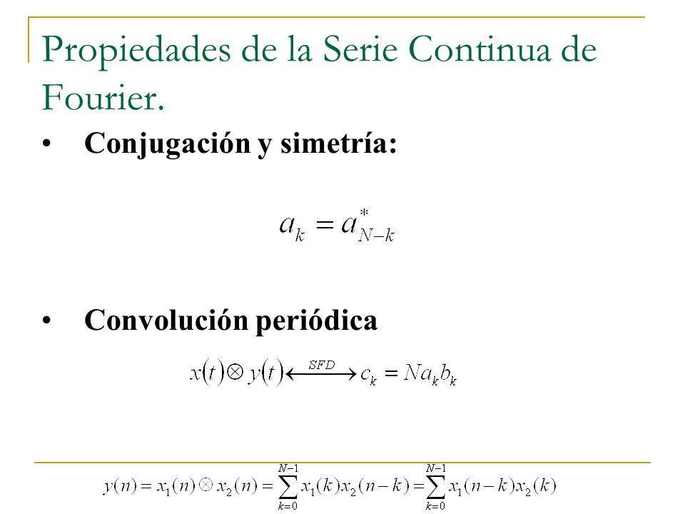 Propiedades de la Transformada discreta de Fourier DFT Usando la notación: Y sean