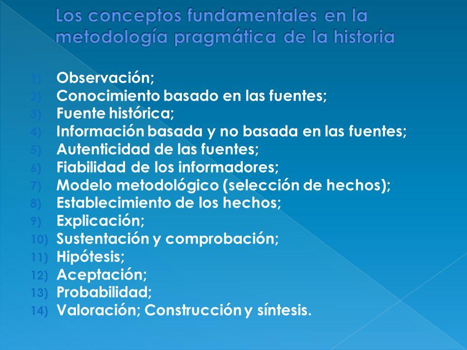 1) Observación; 2) Conocimiento basado en las fuentes; 3) Fuente histórica; 4) Información basada y no basada en las fuentes; 5) Autenticidad de las f