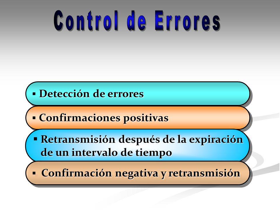 Detección de errores Detección de errores Detección de errores Detección de errores Detección de errores Detección de errores Confirmaciones positivas