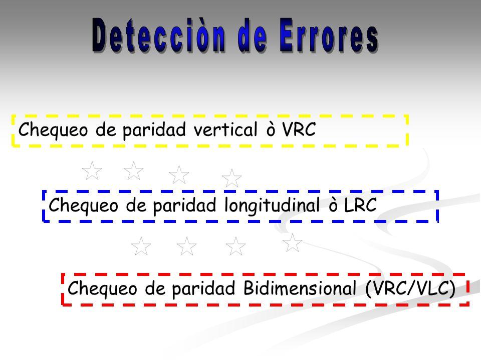 Chequeo de paridad vertical ò VRC Chequeo de paridad longitudinal ò LRC Chequeo de paridad Bidimensional (VRC/VLC)