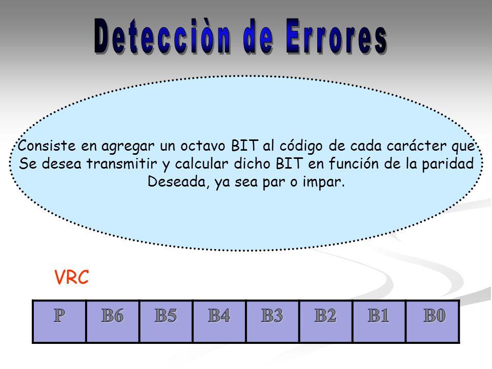 Consiste en agregar un octavo BIT al código de cada carácter que Se desea transmitir y calcular dicho BIT en función de la paridad Deseada, ya sea par