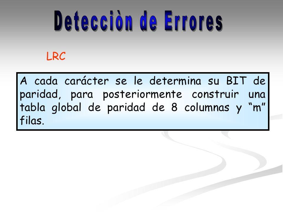 LRC A cada carácter se le determina su BIT de paridad, para posteriormente construir una tabla global de paridad de 8 columnas y m filas.