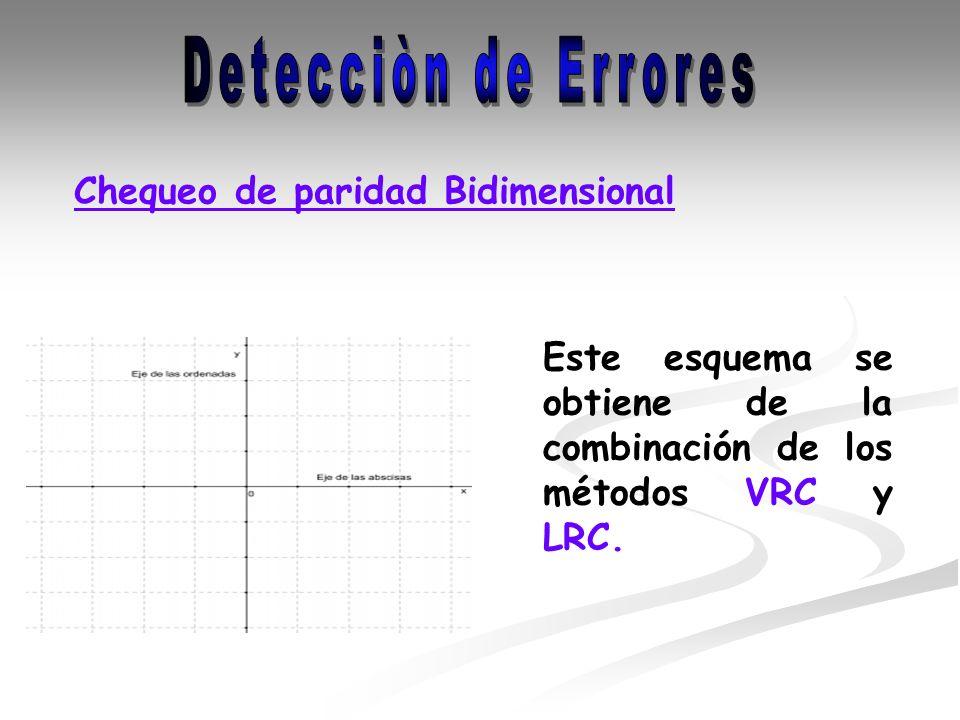 Este esquema se obtiene de la combinación de los métodos VRC y LRC. Chequeo de paridad Bidimensional